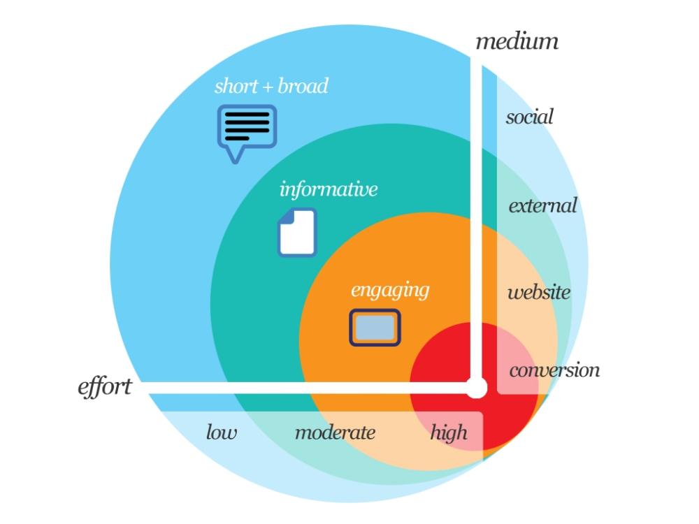Branding for SME's and Printing